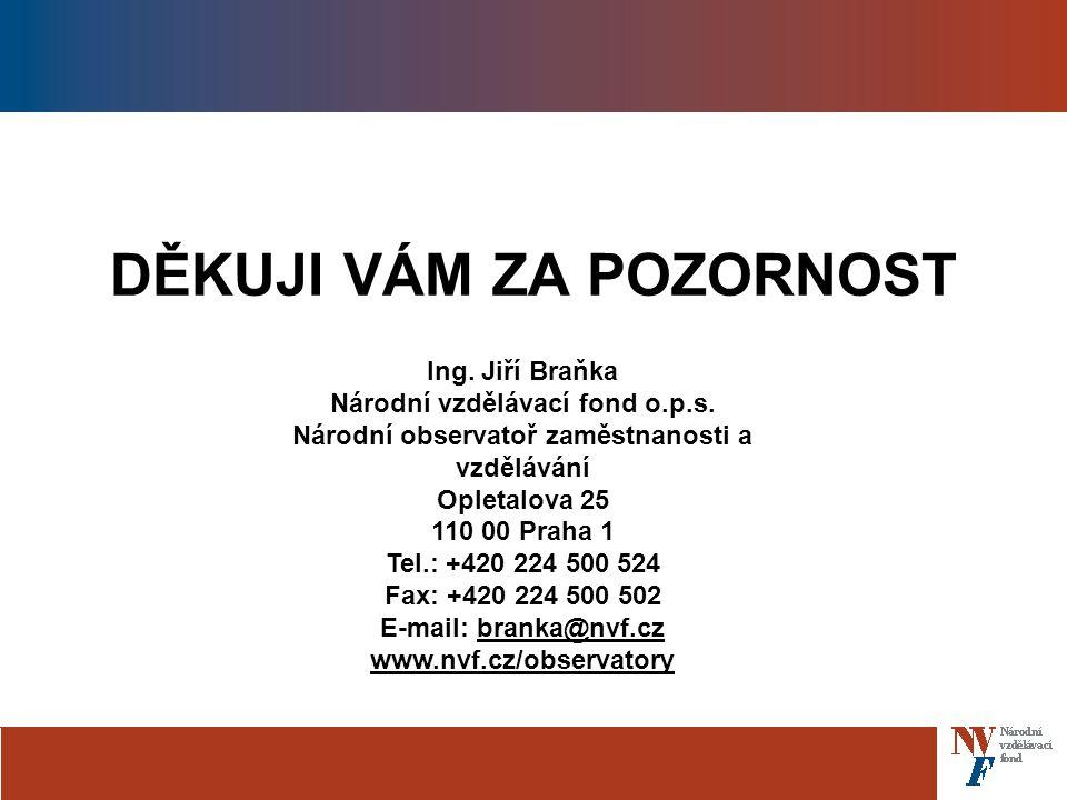 DĚKUJI VÁM ZA POZORNOST Ing.Jiří Braňka Národní vzdělávací fond o.p.s.