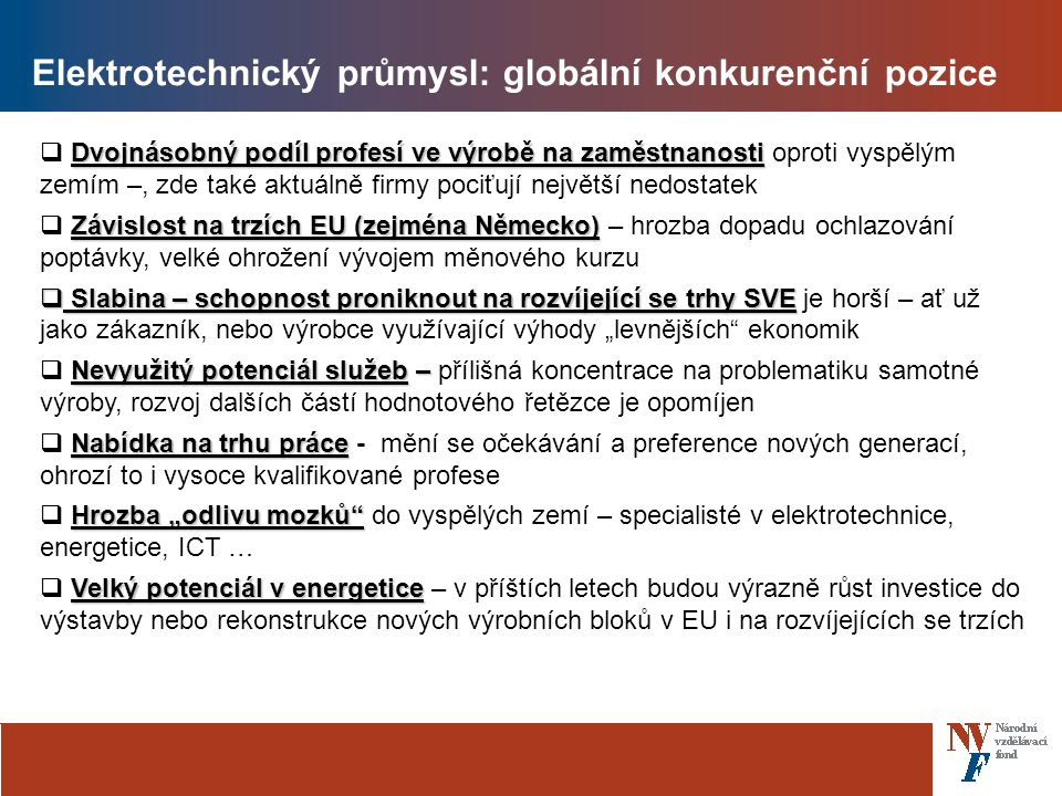 """Elektrotechnický průmysl: globální konkurenční pozice Dvojnásobný podíl profesí ve výrobě na zaměstnanosti  Dvojnásobný podíl profesí ve výrobě na zaměstnanosti oproti vyspělým zemím –, zde také aktuálně firmy pociťují největší nedostatek Závislost na trzích EU (zejména Německo)  Závislost na trzích EU (zejména Německo) – hrozba dopadu ochlazování poptávky, velké ohrožení vývojem měnového kurzu  Slabina – schopnost proniknout na rozvíjející se trhy SVE  Slabina – schopnost proniknout na rozvíjející se trhy SVE je horší – ať už jako zákazník, nebo výrobce využívající výhody """"levnějších ekonomik Nevyužitý potenciál služeb –  Nevyužitý potenciál služeb – přílišná koncentrace na problematiku samotné výroby, rozvoj dalších částí hodnotového řetězce je opomíjen Nabídka na trhu práce  Nabídka na trhu práce - mění se očekávání a preference nových generací, ohrozí to i vysoce kvalifikované profese Hrozba """"odlivu mozků  Hrozba """"odlivu mozků do vyspělých zemí – specialisté v elektrotechnice, energetice, ICT … Velký potenciál v energetice  Velký potenciál v energetice – v příštích letech budou výrazně růst investice do výstavby nebo rekonstrukce nových výrobních bloků v EU i na rozvíjejících se trzích"""