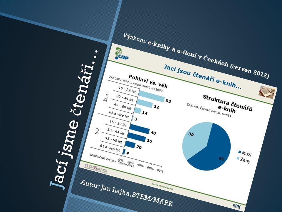Jací jsme č tená ř i… Autor: Jan Lajka, STEM/MARK Výzkum: e-knihy a e- č tení v Č echách ( č erven 2012)