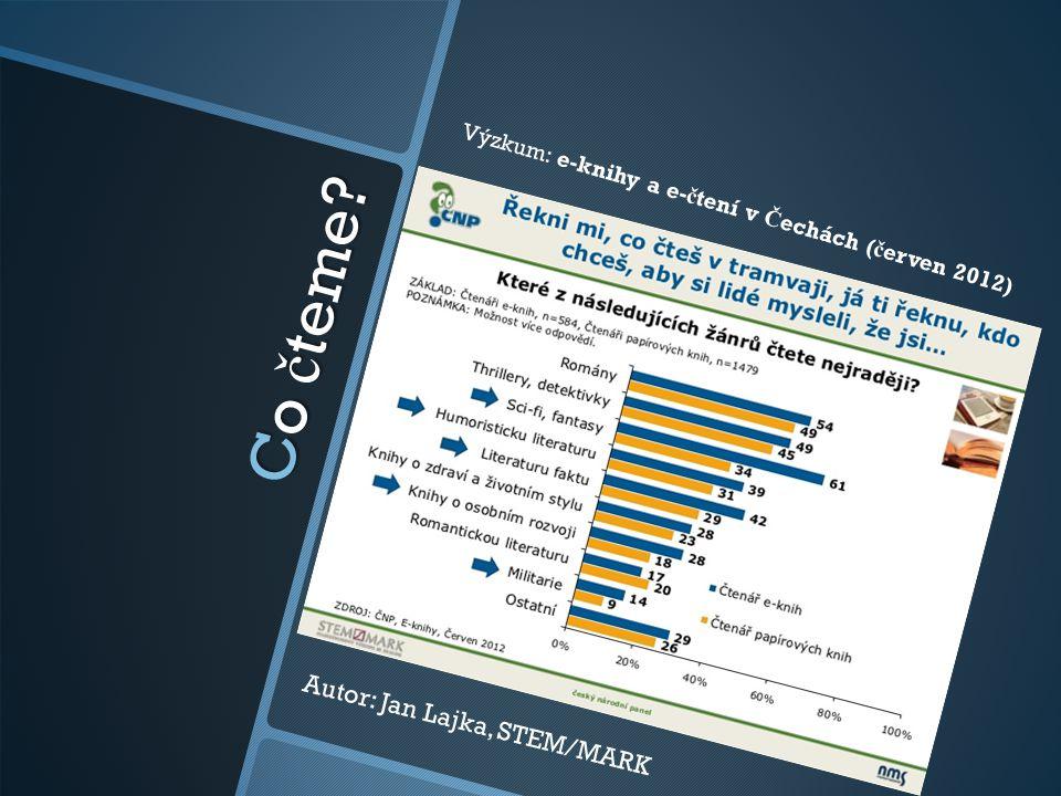 Co č teme? Autor: Jan Lajka, STEM/MARK Výzkum: e-knihy a e- č tení v Č echách ( č erven 2012)