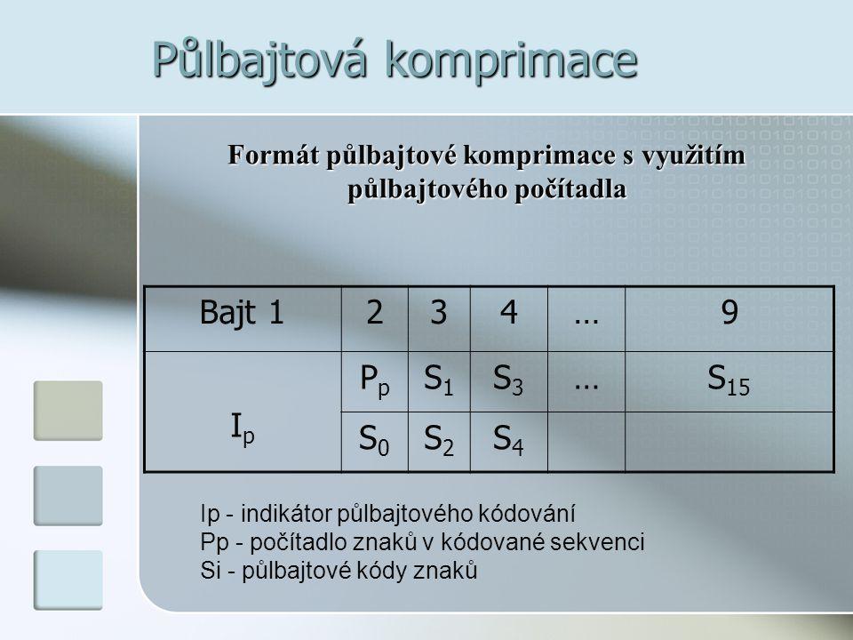 Půlbajtová komprimace Bajt 1234…9 IpIp PpPp S1S1 S3S3 …S 15 S0S0 S2S2 S4S4 Formát půlbajtové komprimace s využitím půlbajtového počítadla Ip - indikát