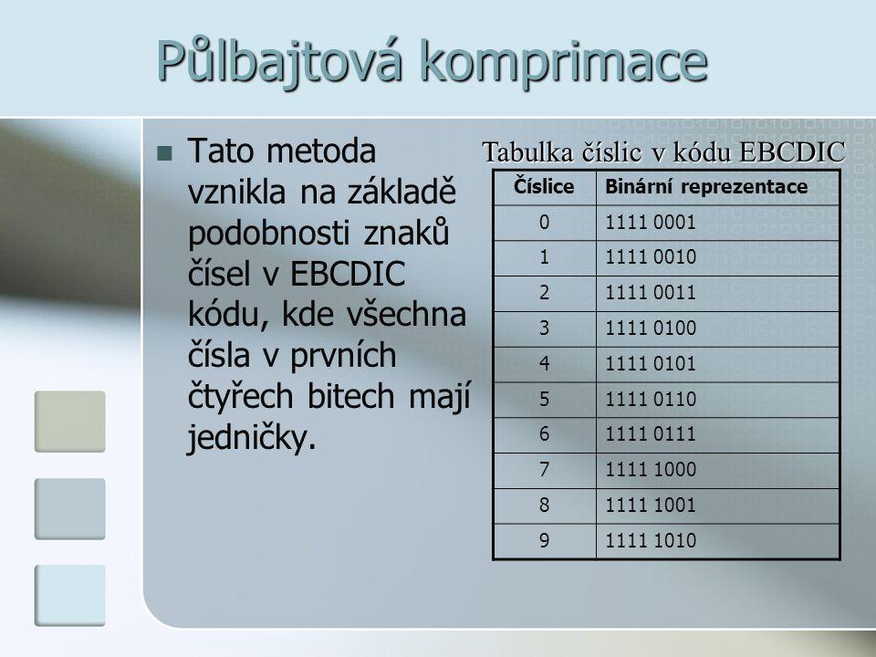 Půlbajtová komprimace  Tato metoda vznikla na základě podobnosti znaků čísel v EBCDIC kódu, kde všechna čísla v prvních čtyřech bitech mají jedničky.