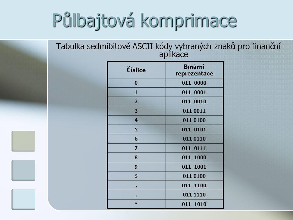 Půlbajtová komprimace Tabulka sedmibitové ASCII kódy vybraných znaků pro finanční aplikace Číslice Binární reprezentace 0011 0000 1011 0001 2011 0010