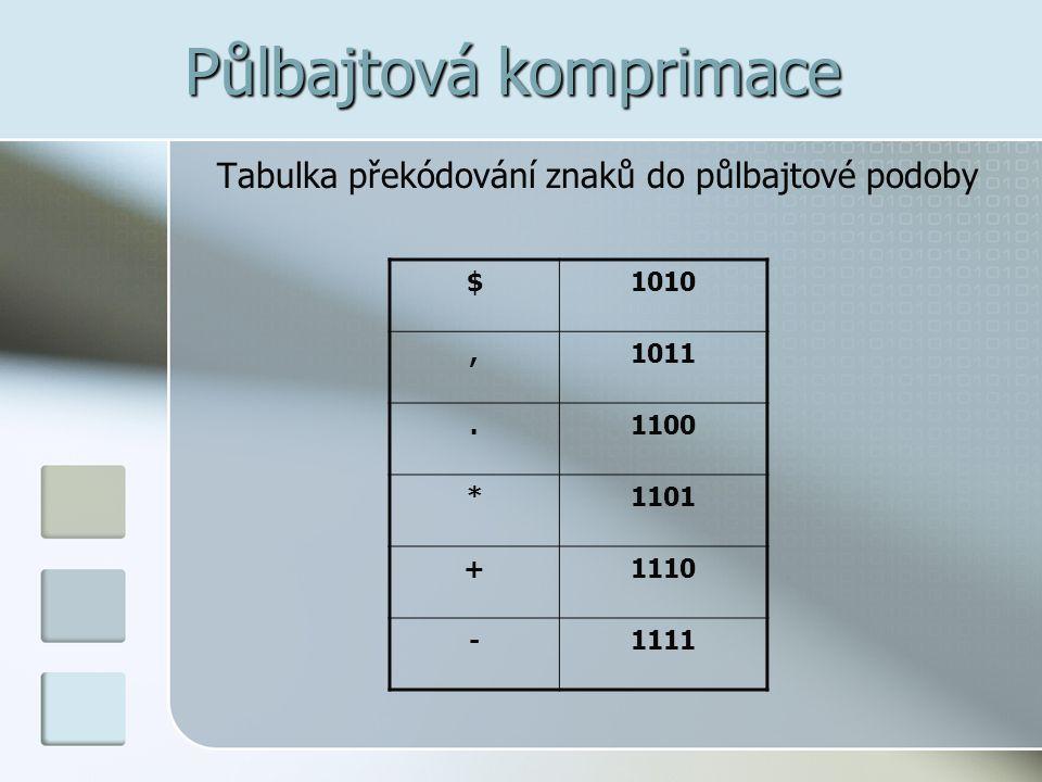 Půlbajtová komprimace Tabulka překódování znaků do půlbajtové podoby $1010,1011.1100 *1101 +1110 -1111