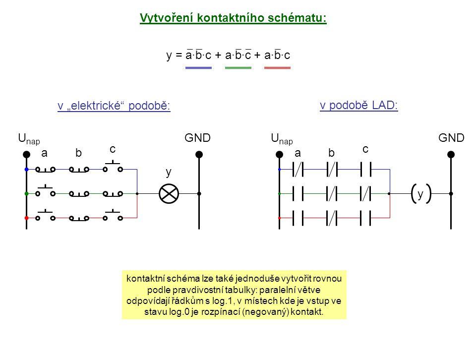 """y = a·b·c + a·b·c + a·b·c Vytvoření kontaktního schématu: v """"elektrické"""" podobě: U nap GND ab c y v podobě LAD: U nap GND ab c y kontaktní schéma lze"""