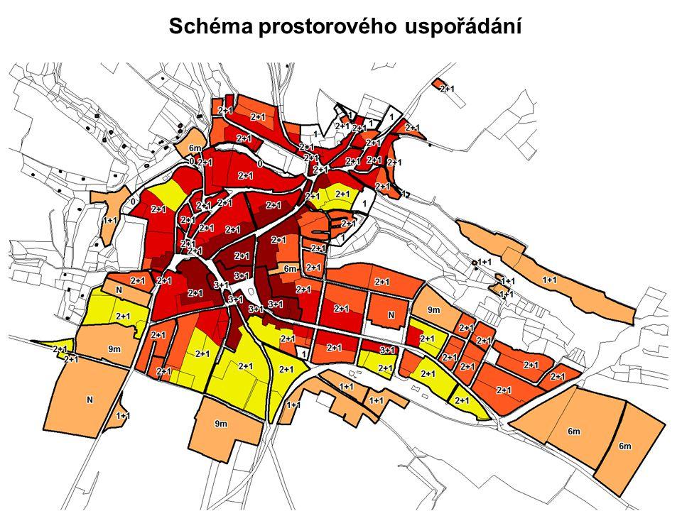 Schéma prostorového uspořádání