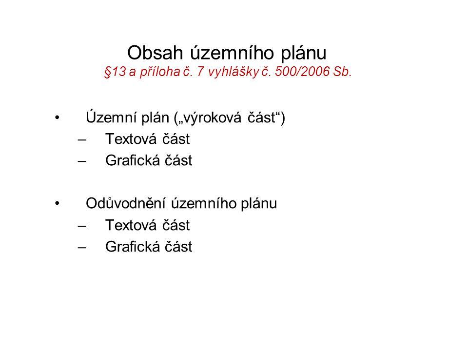"""Obsah územního plánu §13 a příloha č. 7 vyhlášky č. 500/2006 Sb. •Územní plán (""""výroková část"""") –Textová část –Grafická část •Odůvodnění územního plán"""
