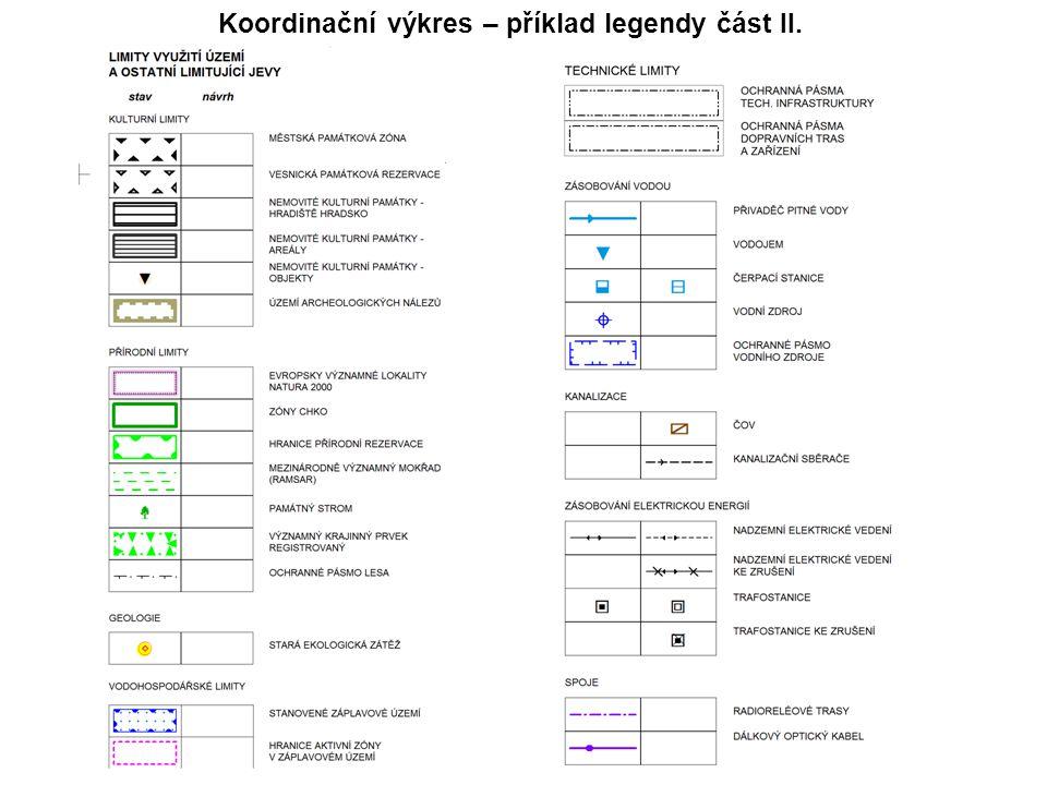 Koordinační výkres – příklad legendy část II.