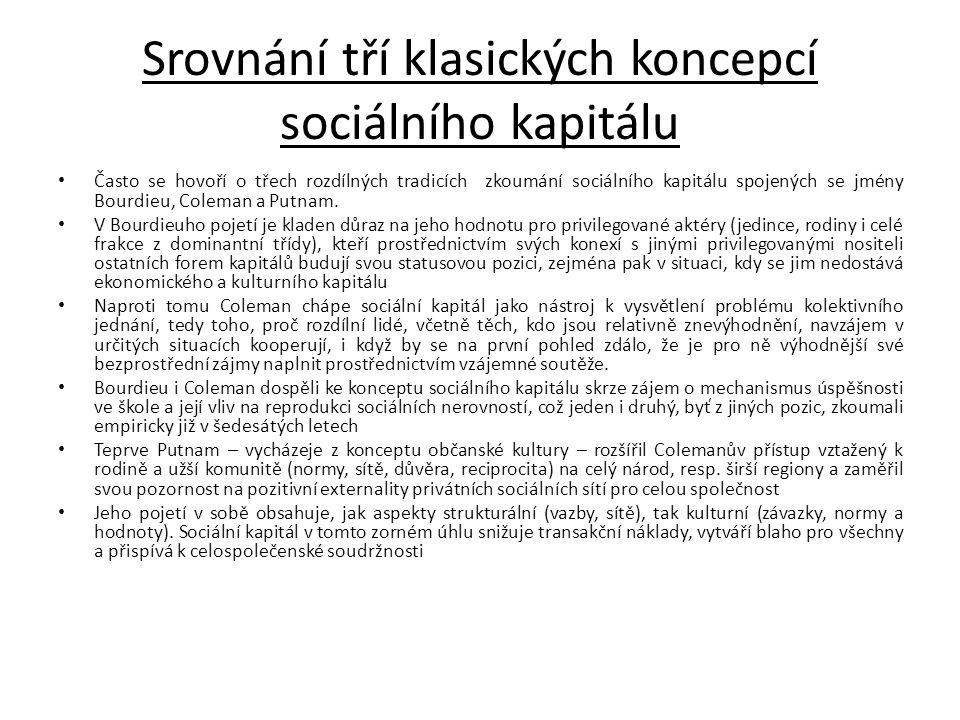 Srovnání tří klasických koncepcí sociálního kapitálu • Často se hovoří o třech rozdílných tradicích zkoumání sociálního kapitálu spojených se jmény Bo