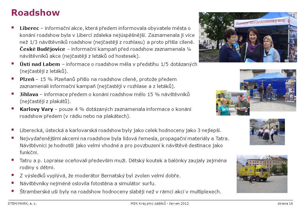 STEM/MARK, a. s.MSK Kraj plný zážitků - červen 2012strana 16 Roadshow  Liberec – informační akce, která předem informovala obyvatele města o konání r