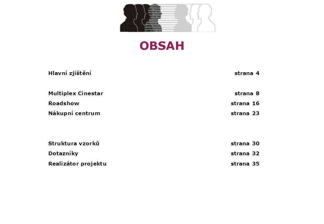 OBSAH Hlavní zjištěnístrana 4 Multiplex Cinestarstrana 8 Roadshowstrana 16 Nákupní centrumstrana 23 Struktura vzorkůstrana 30 Dotazníky strana 32 Real