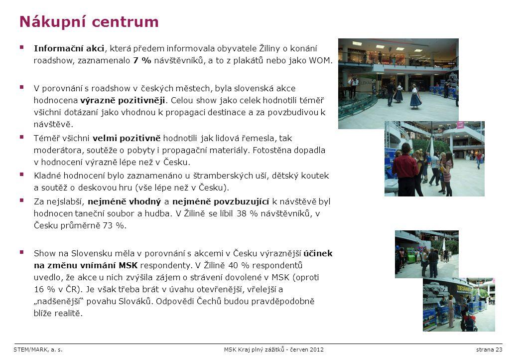 STEM/MARK, a. s.MSK Kraj plný zážitků - červen 2012strana 23 Nákupní centrum  Informační akci, která předem informovala obyvatele Žiliny o konání roa