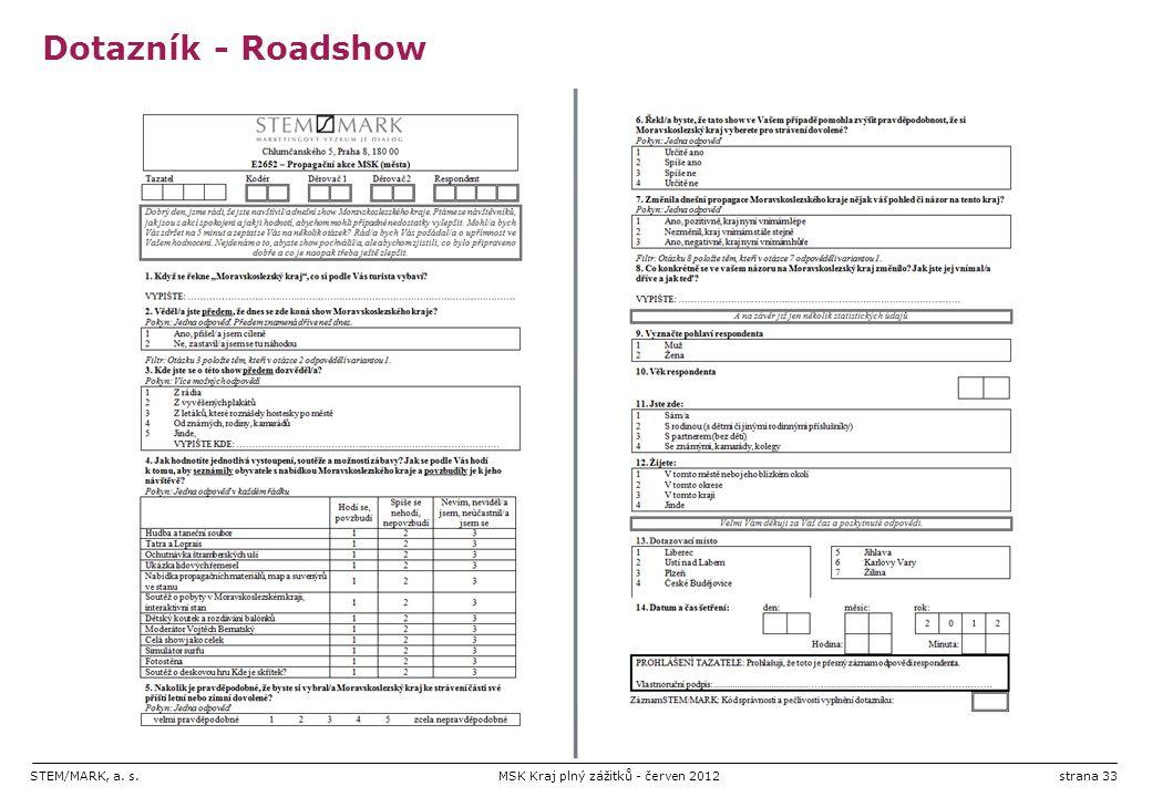 STEM/MARK, a. s.MSK Kraj plný zážitků - červen 2012strana 33 Dotazník - Roadshow