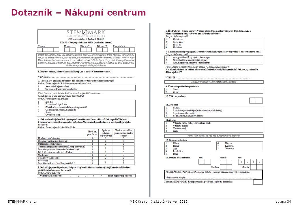 STEM/MARK, a. s.MSK Kraj plný zážitků - červen 2012strana 34 Dotazník – Nákupní centrum