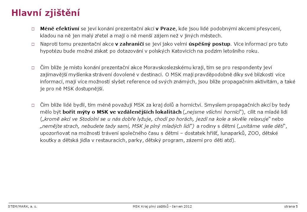 STEM/MARK, a. s.MSK Kraj plný zážitků - červen 2012strana 5 Hlavní zjištění  Méně efektivní se jeví konání prezentační akcí v Praze, kde jsou lidé po