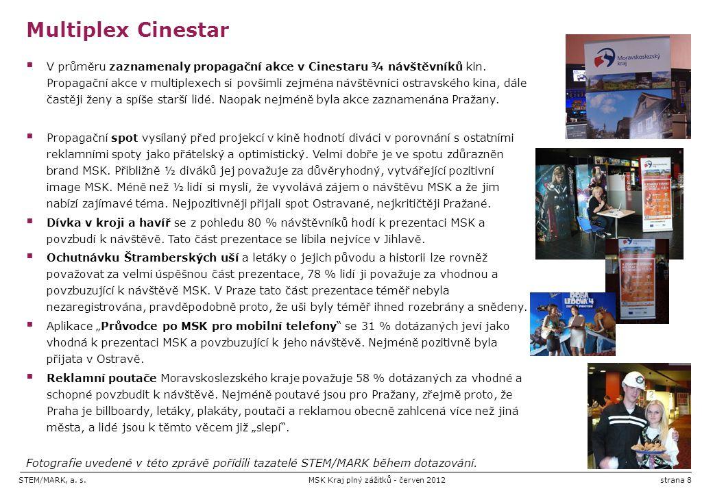 STEM/MARK, a. s.MSK Kraj plný zážitků - červen 2012strana 8  V průměru zaznamenaly propagační akce v Cinestaru ¾ návštěvníků kin. Propagační akce v m