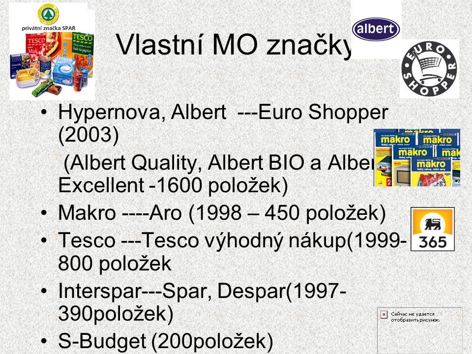 •Kaufland --- vlastní MO, Best Farm- (maso) •Tesco --- Tesco (2000) •Albert ---Albert (2000) •Hypernova---Hypernova (2001) prémiová značka Selský Dvůr Track and Field ( pro volný čas) Actuals (textil) Rossmann---Rossmann(400 položek)