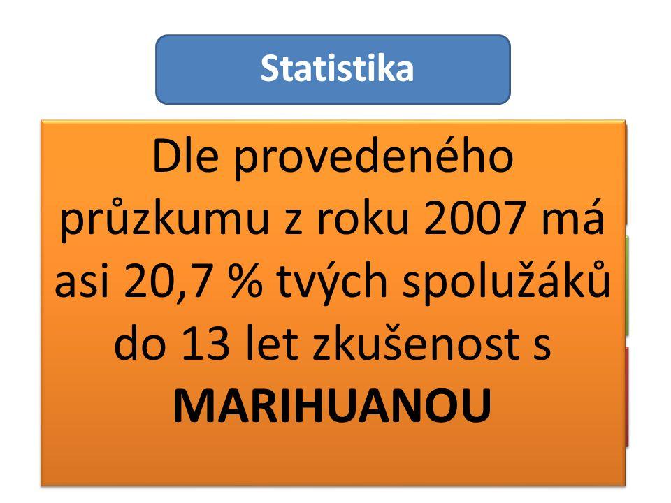 Statistika Ze statistické šetření z roku 2008 vyplývá, že s konopnými látkami (marihuana, hašiš) má zkušenost 34 % občanů ve věkové skupině 15 – 64 le