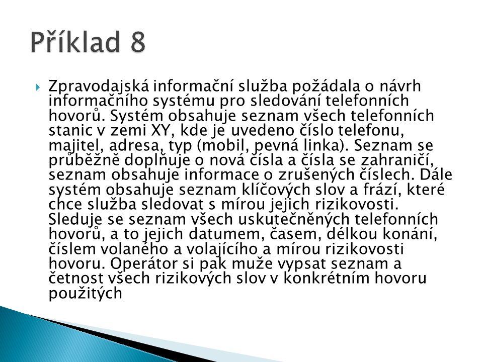  Zpravodajská informační služba požádala o návrh informačního systému pro sledování telefonních hovorů. Systém obsahuje seznam všech telefonních stan
