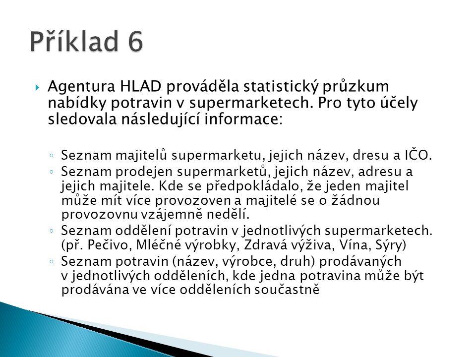  Agentura HLAD prováděla statistický průzkum nabídky potravin v supermarketech. Pro tyto účely sledovala následující informace: ◦ Seznam majitelů sup