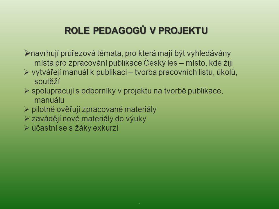 . ROLE PEDAGOGŮ V PROJEKTU   navrhují průřezová témata, pro která mají být vyhledávány místa pro zpracování publikace Český les – místo, kde žiji 