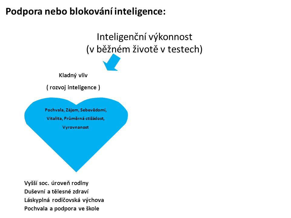 Podpora nebo blokování inteligence: Inteligenční výkonnost (v běžném životě v testech) Pochvala, Zájem, Sebevědomí, Vitalita, Průměrná ctižádost, Vyro
