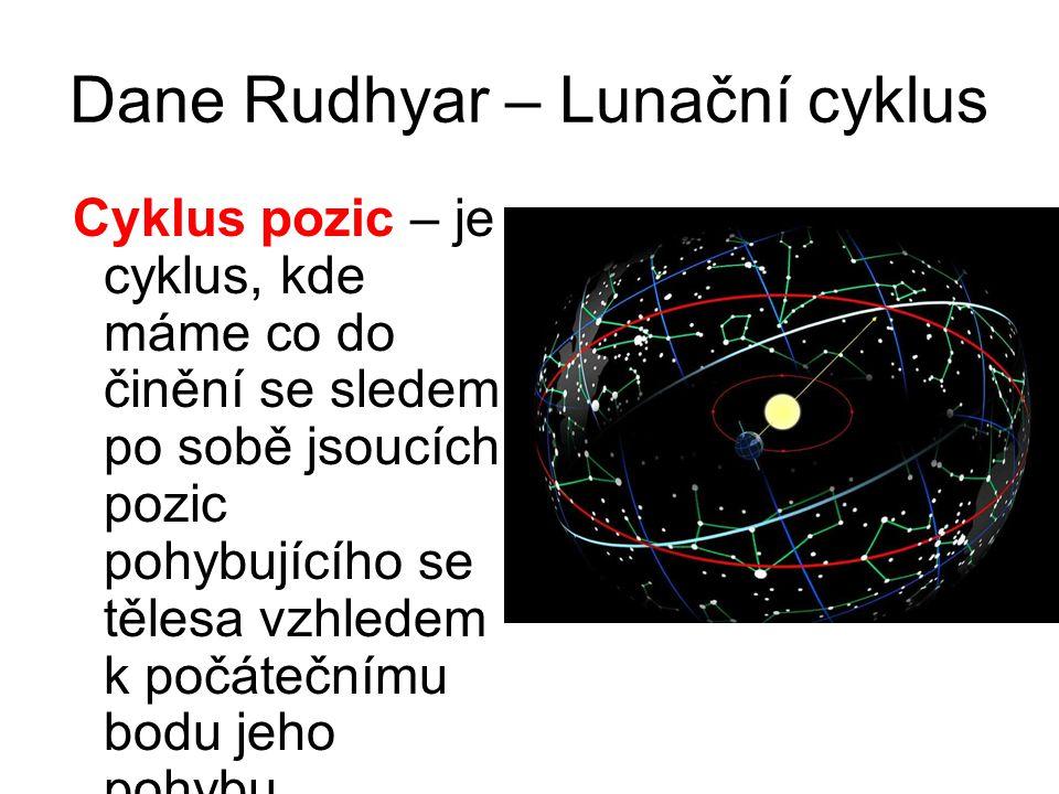 Dane Rudhyar – Lunační cyklus Cyklus pozic – je cyklus, kde máme co do činění se sledem po sobě jsoucích pozic pohybujícího se tělesa vzhledem k počátečnímu bodu jeho pohybu.