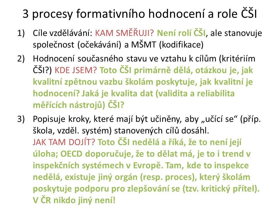 3 procesy formativního hodnocení a role ČŠI 1)Cíle vzdělávání: KAM SMĚŘUJI? Není rolí ČŠI, ale stanovuje společnost (očekávání) a MŠMT (kodifikace) 2)