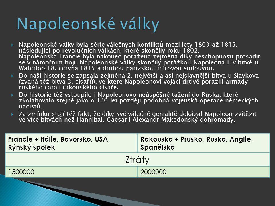  Napoleonské války byla série válečných konfliktů mezi lety 1803 až 1815, následující po revolučních válkách, které skončily roku 1802. Napoleonská F