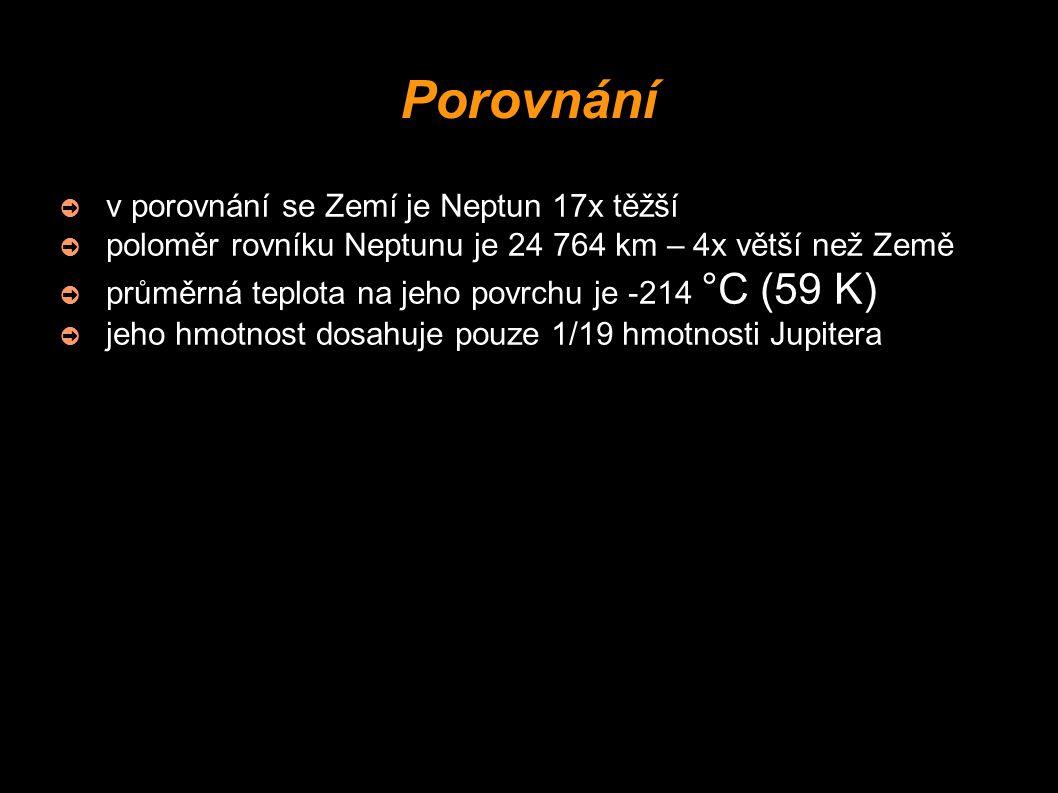 ➲ v porovnání se Zemí je Neptun 17x těžší ➲ poloměr rovníku Neptunu je 24 764 km – 4x větší než Země ➲ průměrná teplota na jeho povrchu je -214 °C (59