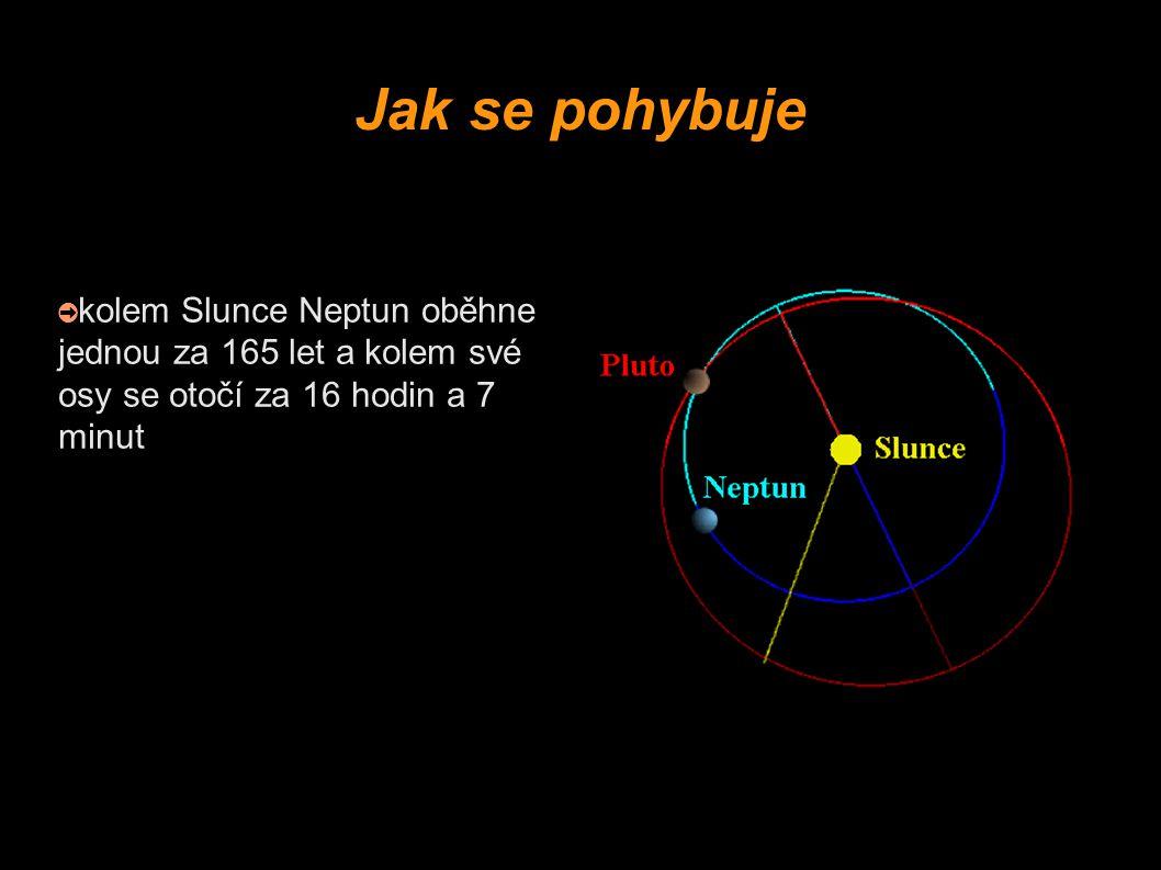 Jak se pohybuje ➲ kolem Slunce Neptun oběhne jednou za 165 let a kolem své osy se otočí za 16 hodin a 7 minut