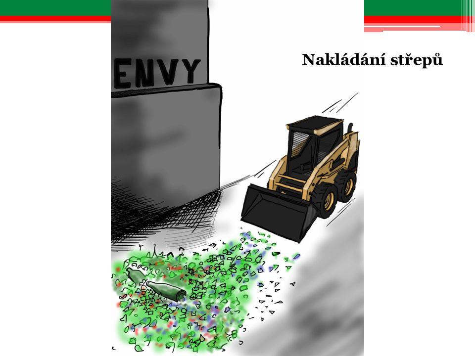 Recyklace skla