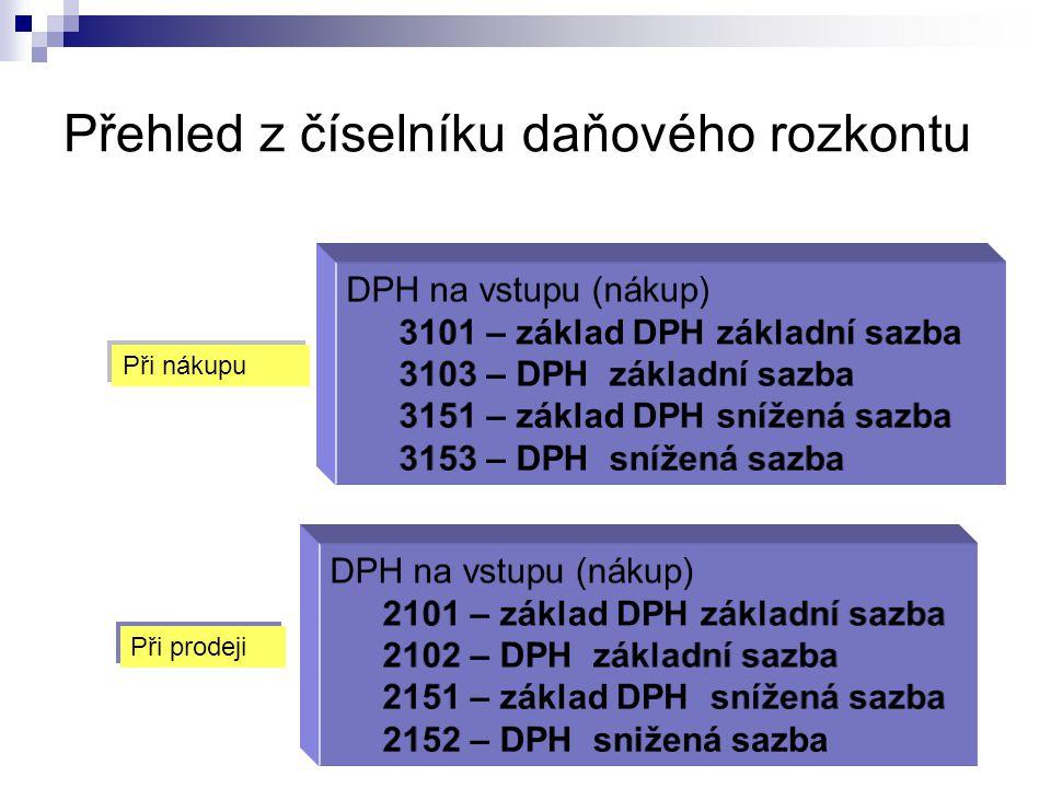 Úhrada vystavené faktury do pokladny Pokladna Tlačítko Nový Pro vstup do knihy pohledávek, kde je proveden výběr faktury, která je placena Výběr návaznosti Vyplní se údaje dle výpisu z běžného účtu Tlačítko pro rozkont
