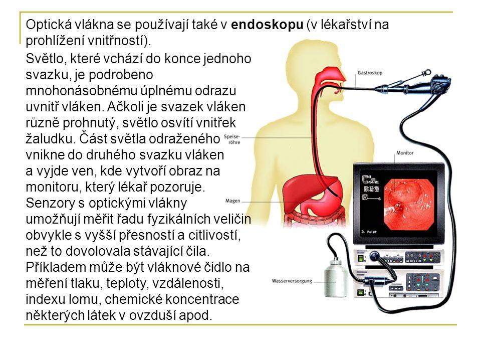 Optická vlákna se používají také v endoskopu (v lékařství na prohlížení vnitřností). Světlo, které vchází do konce jednoho svazku, je podrobeno mnohon