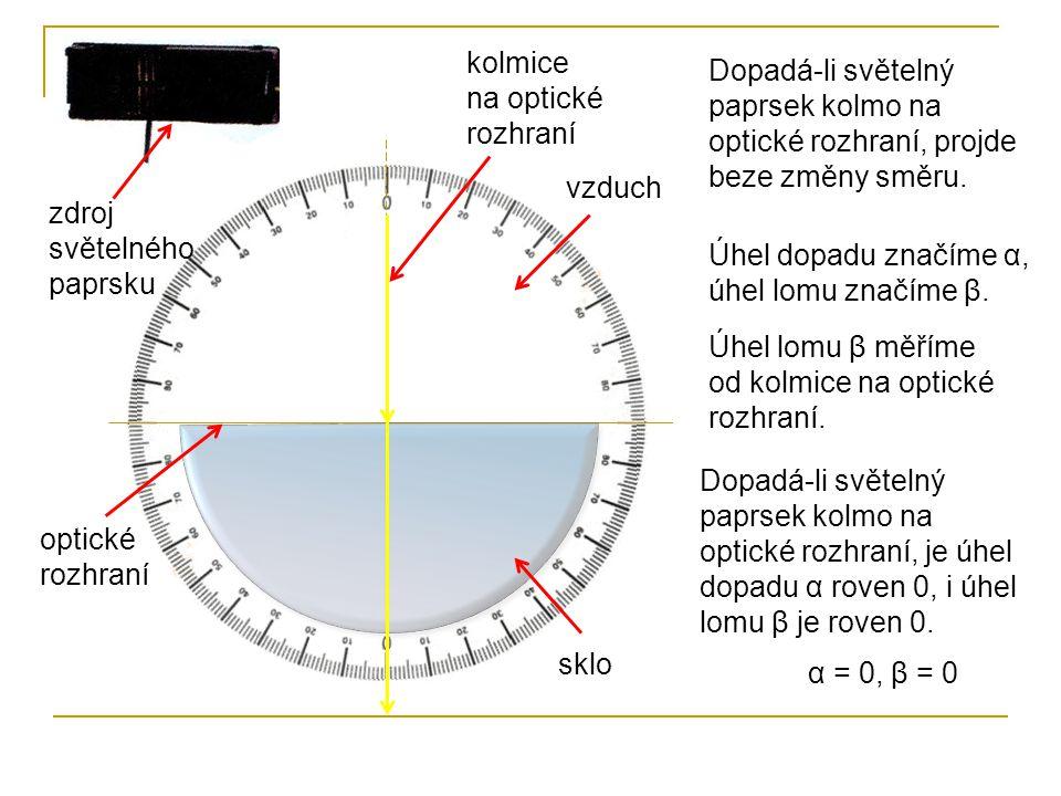 sklo vzduch optické rozhraní kolmice na optické rozhraní zdroj světelného paprsku Dopadá-li světelný paprsek kolmo na optické rozhraní, projde beze zm