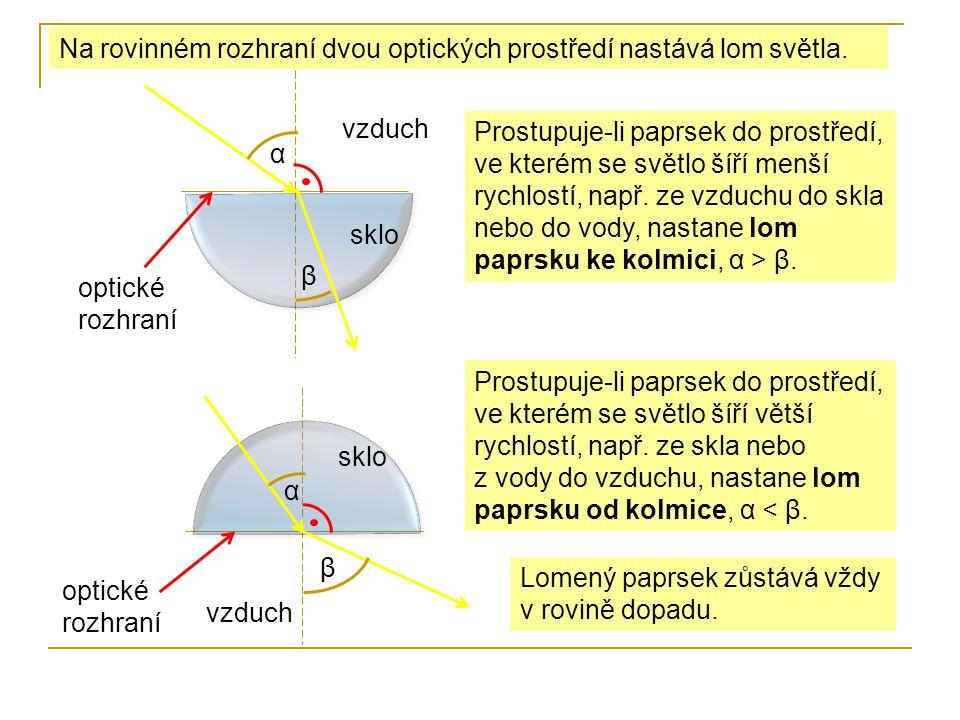 sklo vzduch optické rozhraní α β vzduch sklo optické rozhraní α β Na rovinném rozhraní dvou optických prostředí nastává lom světla. Prostupuje-li papr