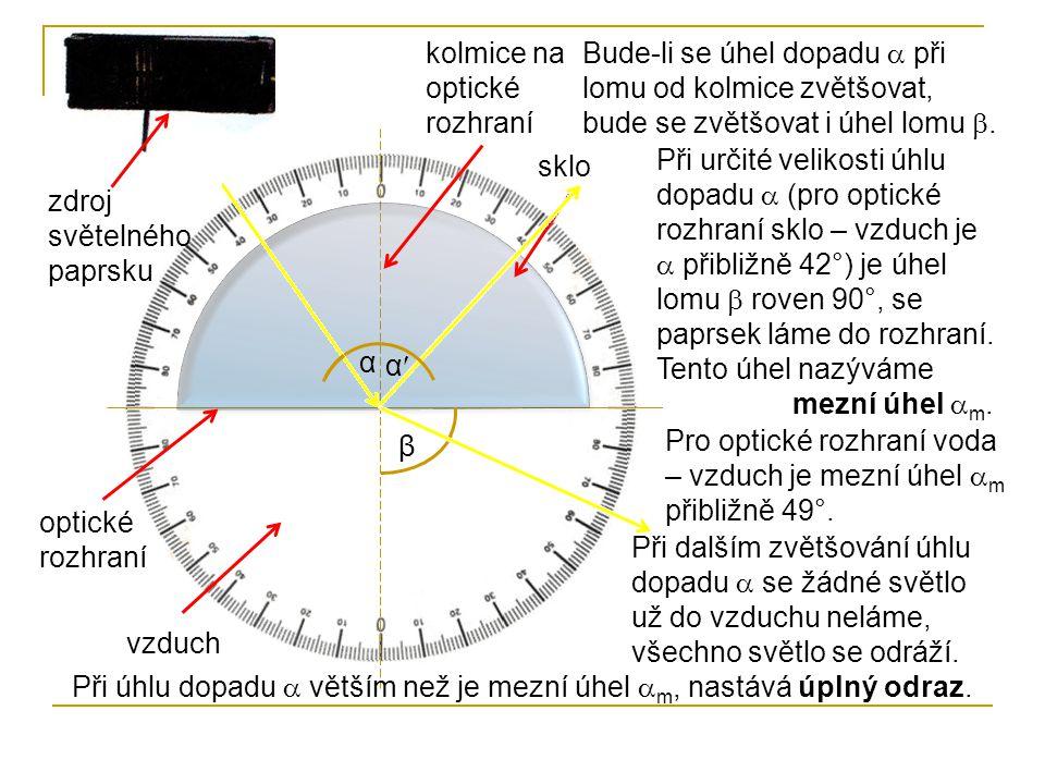 vzduch sklo optické rozhraní kolmice na optické rozhraní zdroj světelného paprsku α β Bude-li se úhel dopadu  při lomu od kolmice zvětšovat, bude se