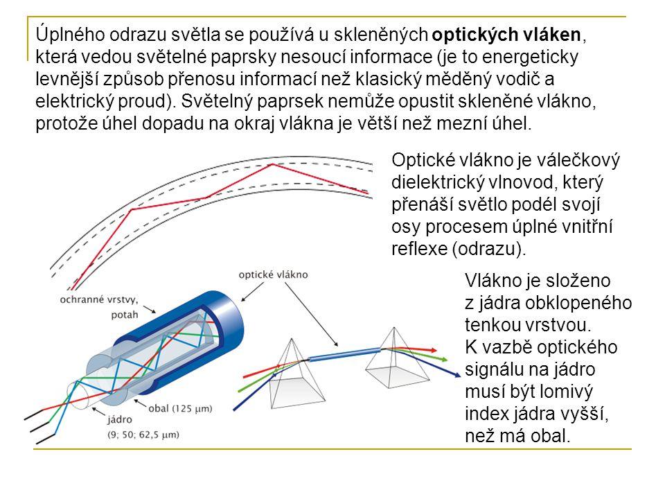 Úplného odrazu světla se používá u skleněných optických vláken, která vedou světelné paprsky nesoucí informace (je to energeticky levnější způsob přen