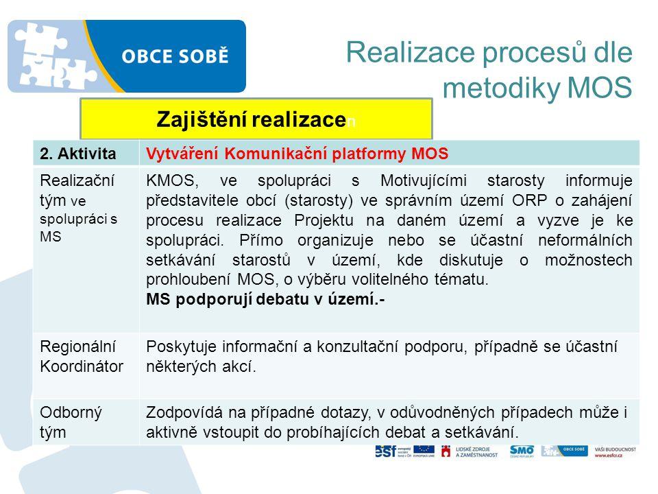 Realizace procesů dle metodiky MOS Zajištění realizace n 2. AktivitaVytváření Komunikační platformy MOS Realizační tým ve spolupráci s MS KMOS, ve spo