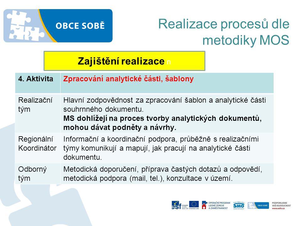 Realizace procesů dle metodiky MOS Zajištění realizace n 4. AktivitaZpracování analytické části, šablony Realizační tým Hlavní zodpovědnost za zpracov