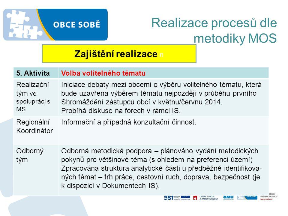 5. AktivitaVolba volitelného tématu Realizační tým ve spolupráci s MS Iniciace debaty mezi obcemi o výběru volitelného tématu, která bude uzavřena výb