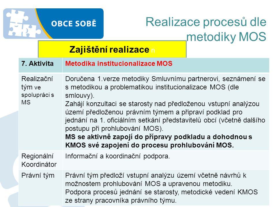 Realizace procesů dle metodiky MOS Zajištění realizace n 7. AktivitaMetodika institucionalizace MOS Realizační tým ve spolupráci s MS Doručena 1.verze