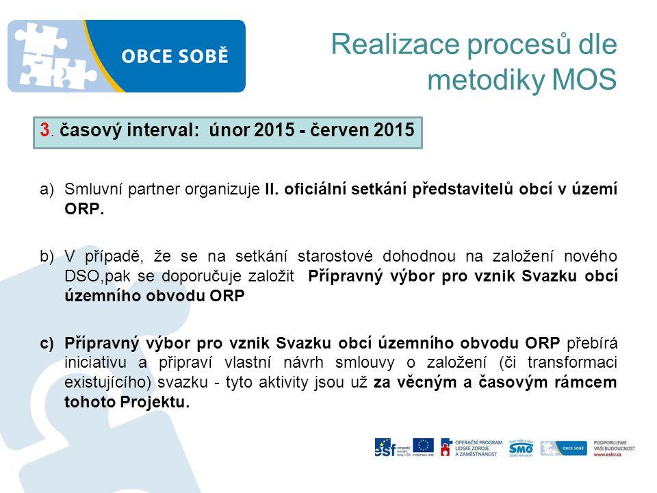 Realizace procesů dle metodiky MOS 3. časový interval: únor 2015 - červen 2015 a)Smluvní partner organizuje II. oficiální setkání představitelů obcí v