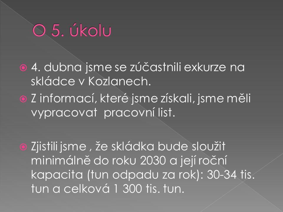  4. dubna jsme se zúčastnili exkurze na skládce v Kozlanech.  Z informací, které jsme získali, jsme měli vypracovat pracovní list.  Zjistili jsme,