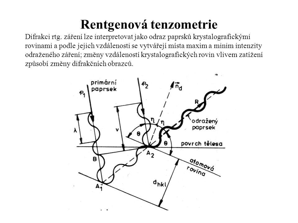Rentgenová tenzometrie Difrakci rtg.