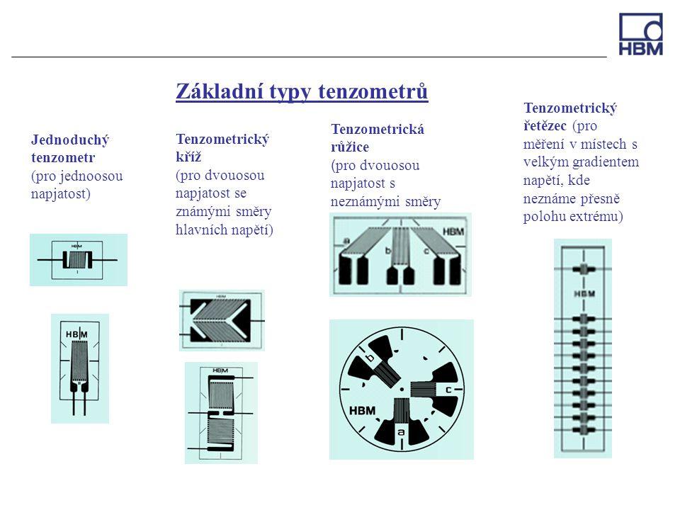 Základní typy tenzometrů Jednoduchý tenzometr (pro jednoosou napjatost) Tenzometrický kříž (pro dvouosou napjatost se známými směry hlavních napětí) Tenzometrická růžice ( pro dvouosou napjatost s neznámými směry hlavních napětí ) Tenzometrický řetězec (pro měření v místech s velkým gradientem napětí, kde neznáme přesně polohu extrému)