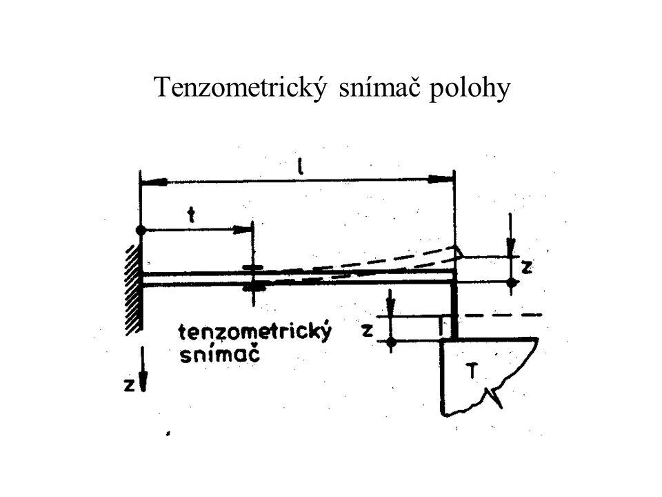 Tenzometrický snímač polohy