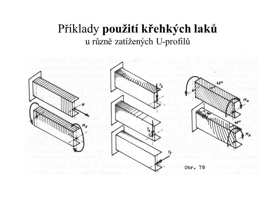 Příklady použití křehkých laků u různě zatížených U-profilů