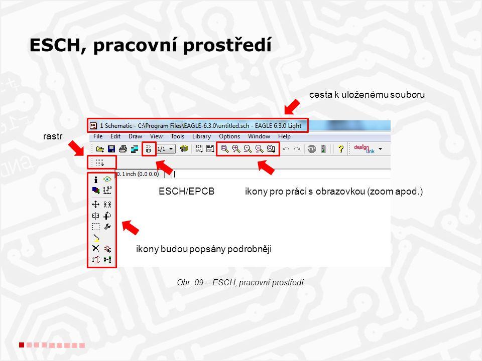 ESCH, pracovní prostředí Obr. 09 – ESCH, pracovní prostředí ikony pro práci s obrazovkou (zoom apod.) cesta k uloženému souboru rastr ikony budou pops