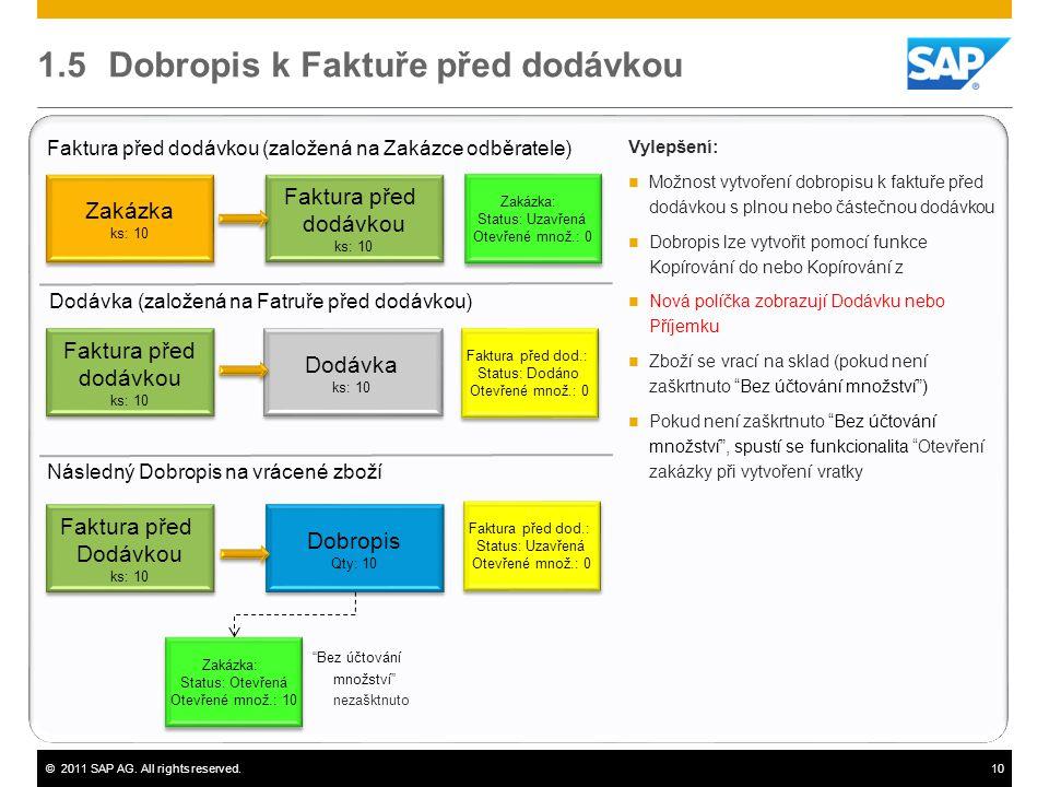 ©2011 SAP AG. All rights reserved.10 1.5 Dobropis k Faktuře před dodávkou Vylepšení:  Možnost vytvoření dobropisu k faktuře před dodávkou s plnou neb